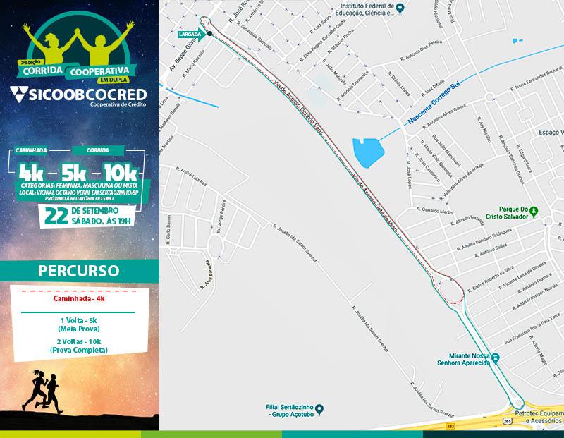 Corrida Cooperativa PERCURSO em Dupla Sicoob Cocred 2018 | Revista Correr