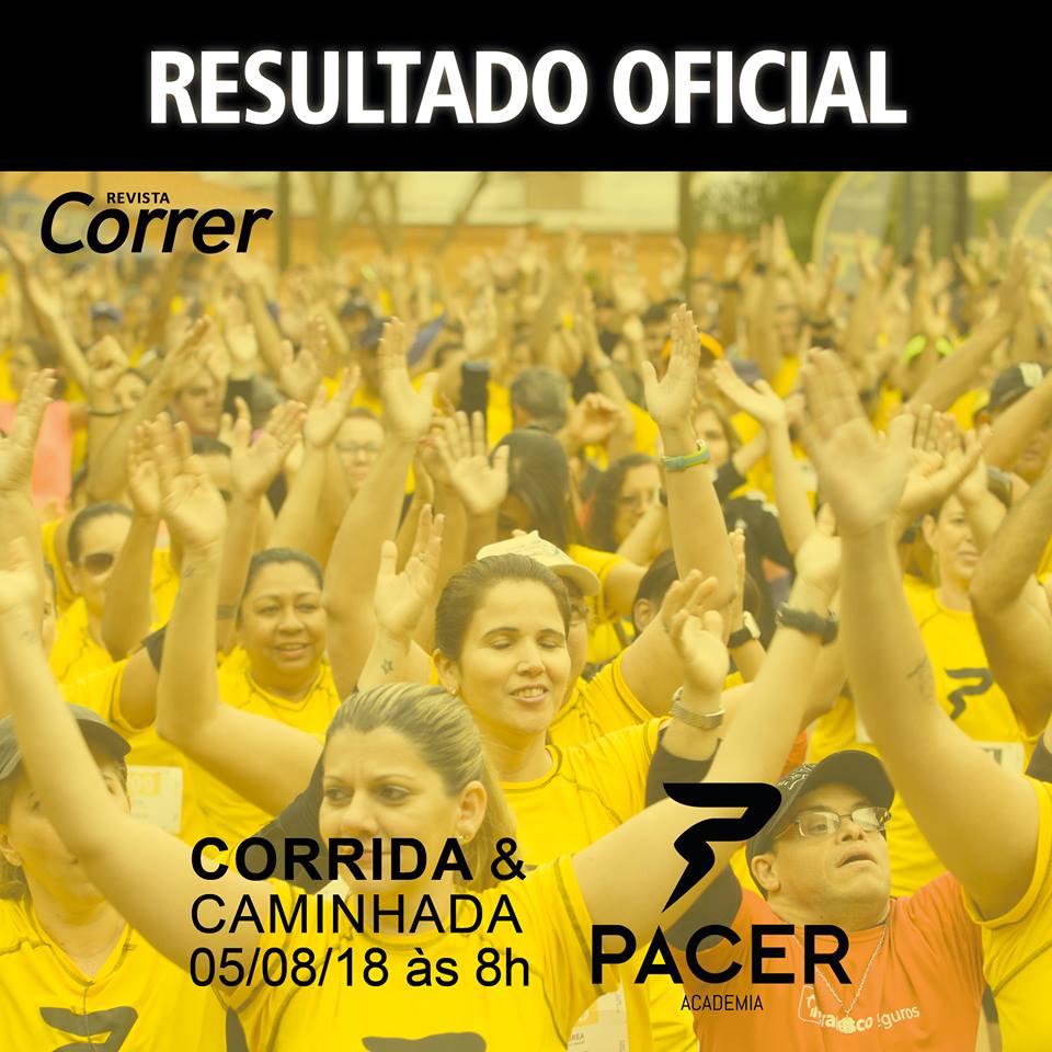 Corrida Pacer 2018 | Resultado Oficial | Revista Correr
